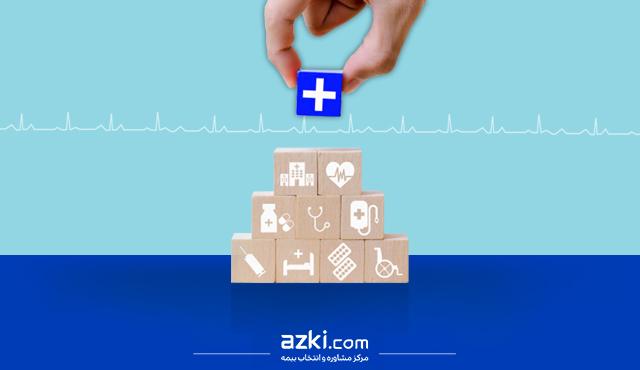 راهنمای جامع سوابق و شرایط بیمه تکمیلی در بیمههای تکمیلی گروهی و انفرادی